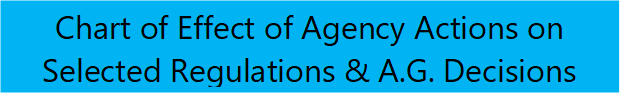 Chart of Effect of Agency Actions